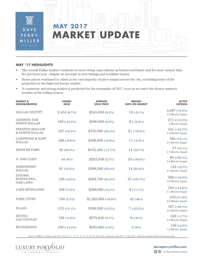 monthly market update_may 2017_8.5 x 11