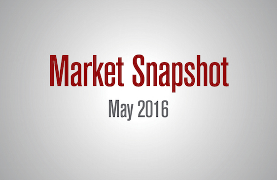 MarketSnapshot_May2016