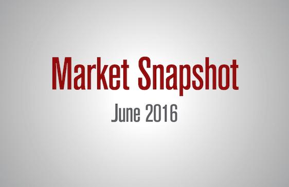 MarketSnapshot_June16 copy