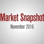 MarketSnapshot_Nov16