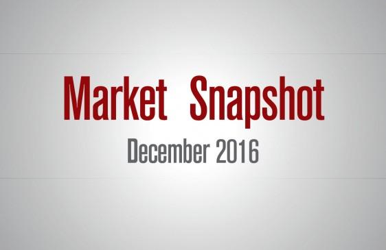 Market Snapshot Dec 16