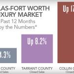 Grand Vie Puts Spotlight on Luxury Home Market