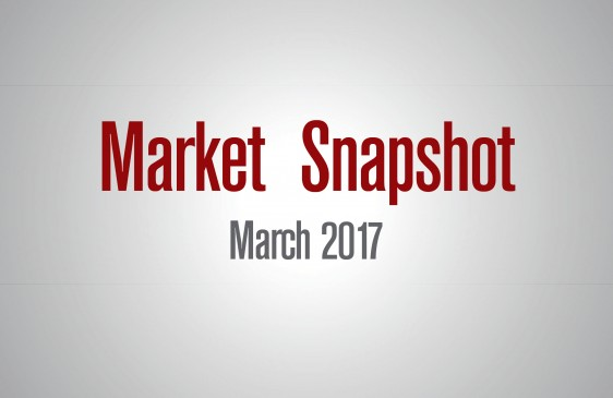 Market Snapshot Template March
