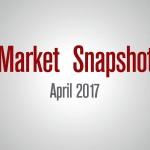 Market Snapshot Template