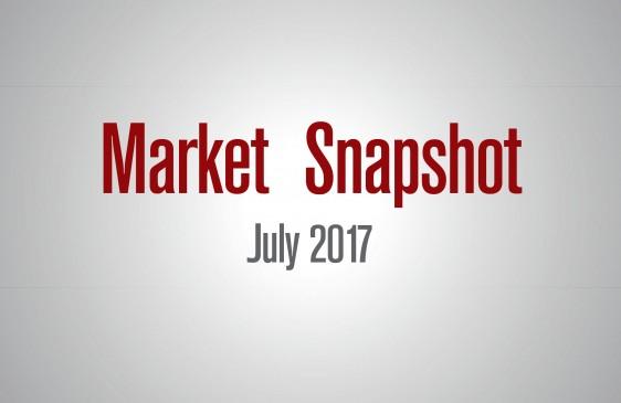 Market Snapshot - July