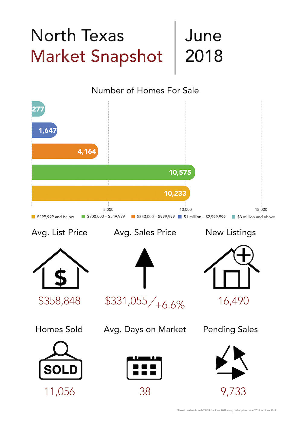 WEB_COR_Market Snapshot_June 2018 (1)