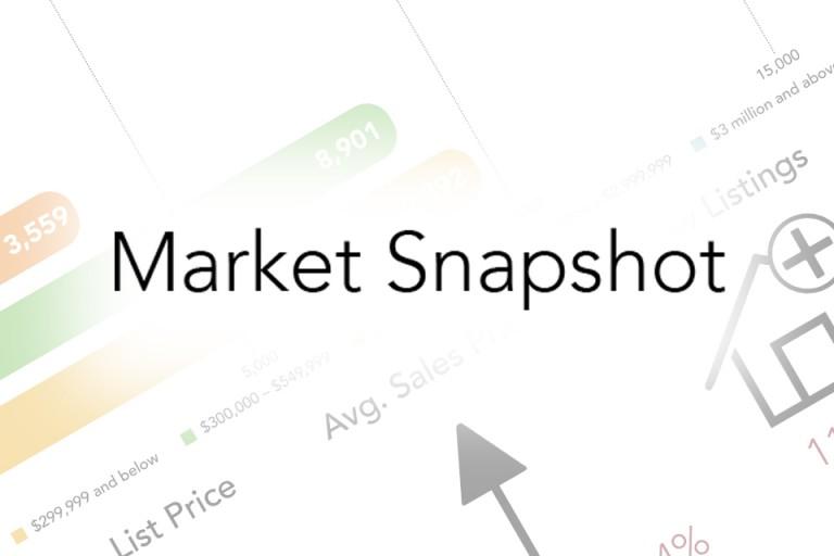 Market Snapshot_960x640