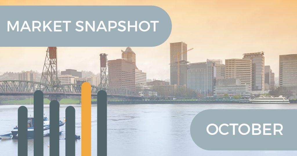 October Market Snapshot