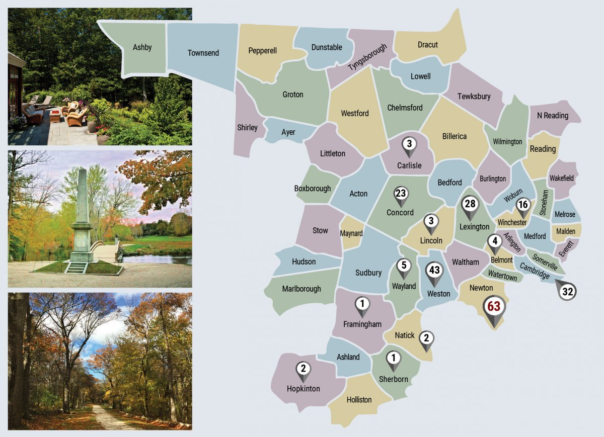 Middlesex County Sales by Town
