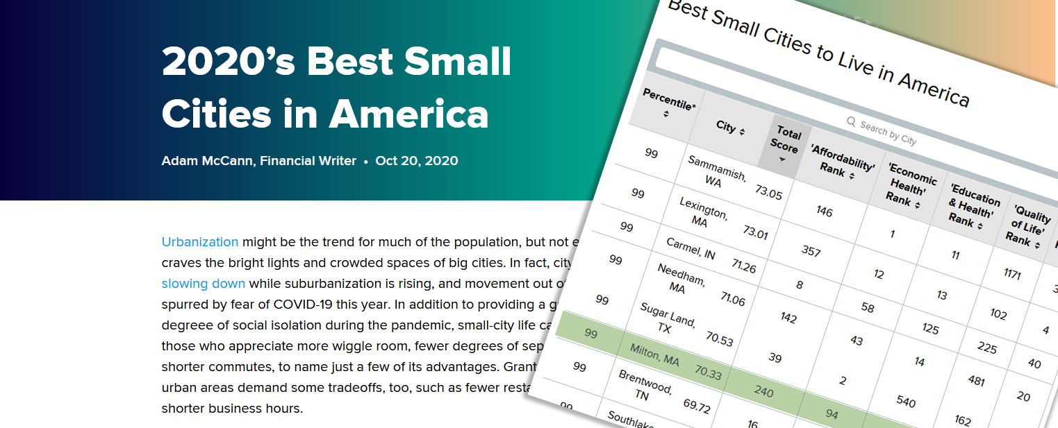 Milton - Best Small Cities in America(1)