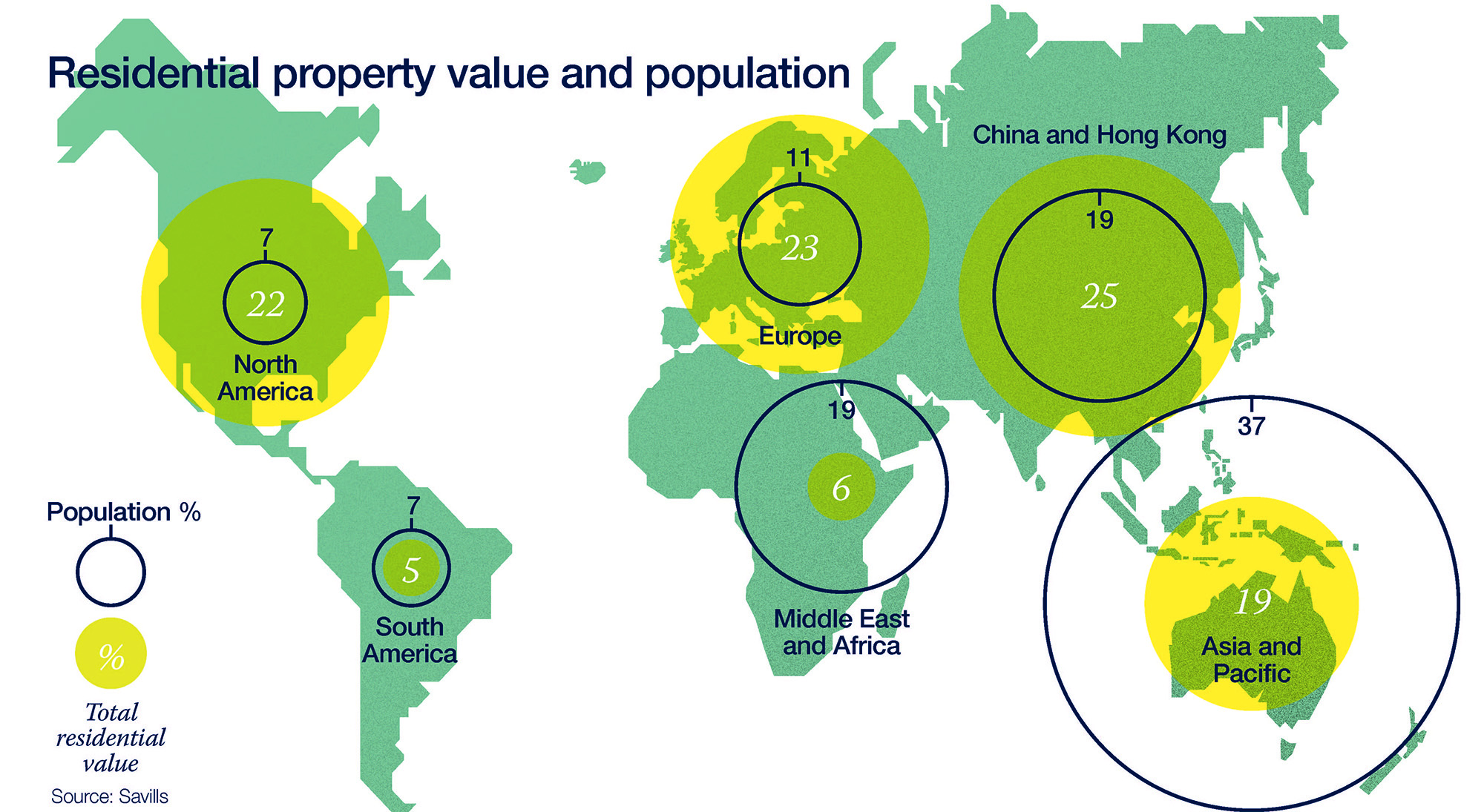 How Much Is The World Worth? | Savills World Research