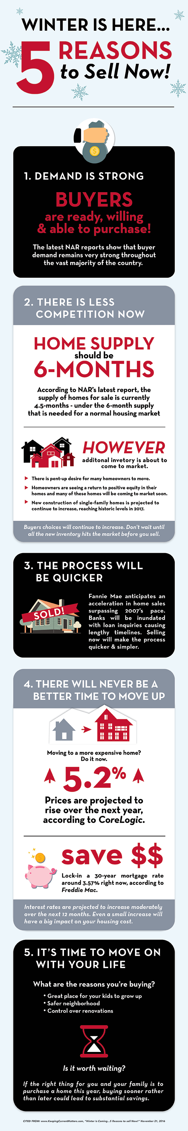 5ReasonsToSellNow_Infographic