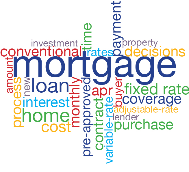 Image result for mortgage clipart